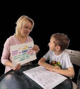 Помощь в мотивации ребенка делать уроки и задания